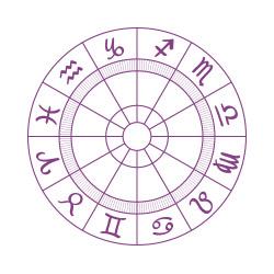 Astrologie - Rachel Noah